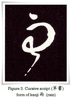 figure_3_cursive_script_form_of_kanji_rain