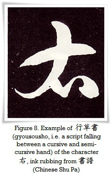 Figure 8 Example of 行草書 (gyōsousho, i.e. a script falling between a cursive and semi-cursive hand) of the character 右, ink rubbing from 書譜 (Chinese: shū pǔ)