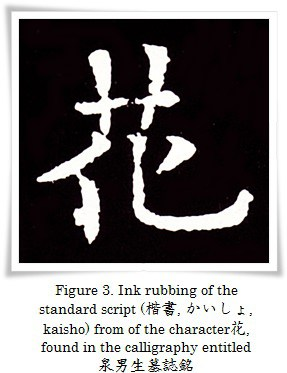 figure_3_kanji etymology_flower